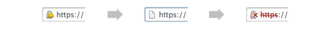 Chrome Warnings